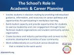 the school s role in academic career planning