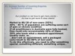1 increase number of incoming enquiries the 80 20 rule of marketing
