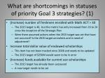 what are shortcomings in statuses of priority goal 3 strategies 1