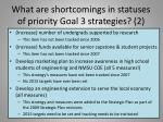 what are shortcomings in statuses of priority goal 3 strategies 2
