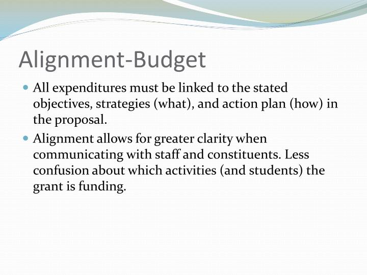 Alignment-Budget