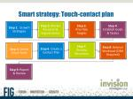 smart strategy touch contact plan