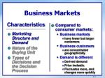 business markets1