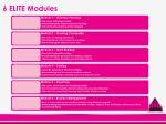 6 elite modules1