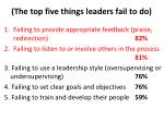 the top five things leaders fail to do