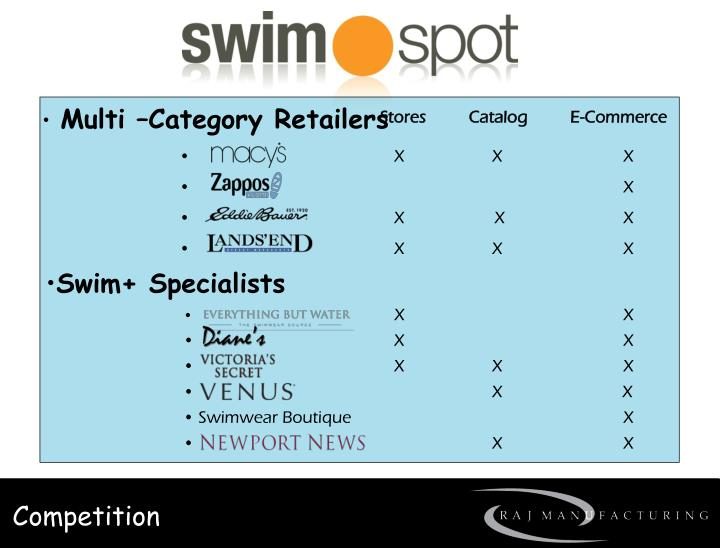 Multi –Category Retailers