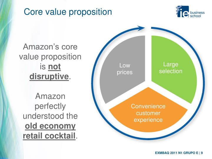 Core value proposition
