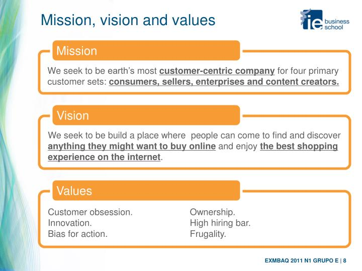 Mission, vision and values