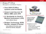 avaya ip office recognition and market traction