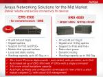 avaya networking solutions for the mid market deliver reliable and secure connectivity for devices