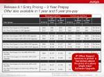 release 8 1 entry pricing 3 year prepay offer also available in 1 year and 5 year pre pay