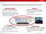 solving byod challenges with avaya wlan and ide