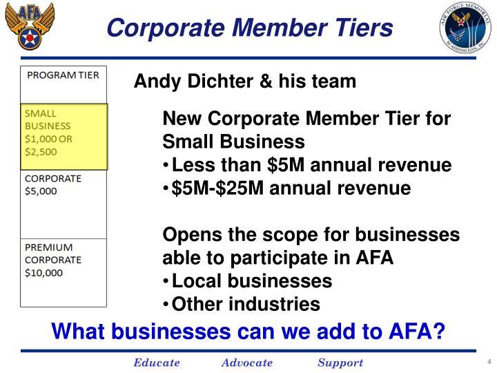 Corporate Member Tiers