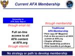 current afa membership