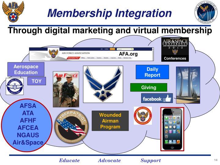 Membership Integration