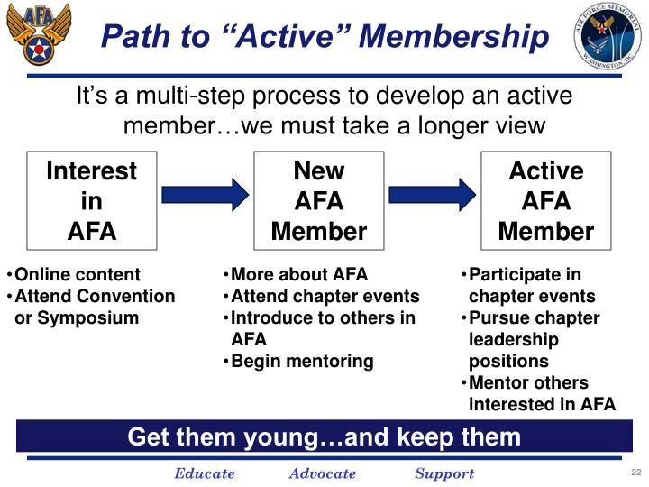 "Path to ""Active"" Membership"