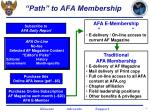 path to afa membership