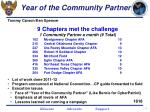 year of the community partner