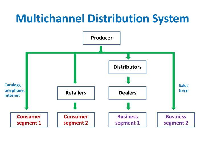 Multichannel Distribution System