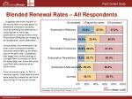 blended renewal rates all respondents