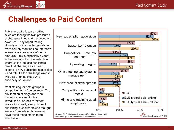 Challenges to Paid Content