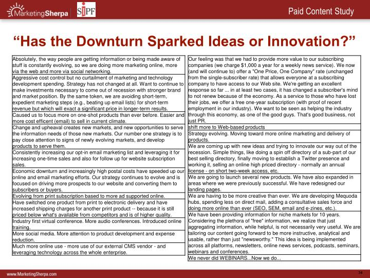 """""""Has the Downturn Sparked Ideas or Innovation?"""""""
