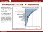 new products launched all respondents