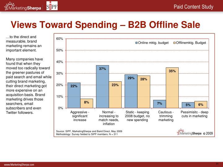 Views Toward Spending – B2B Offline Sale