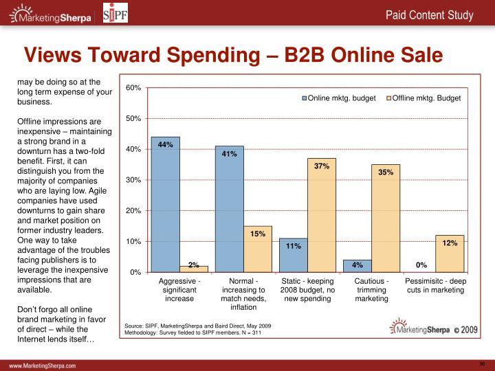 Views Toward Spending – B2B Online Sale