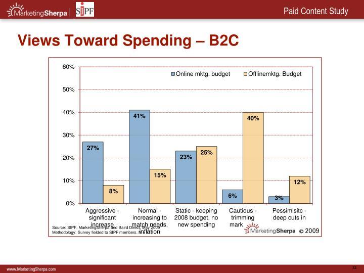 Views Toward Spending – B2C