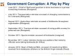 government corruption a play by play
