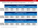ipocc per agent price component 1 3 5 year