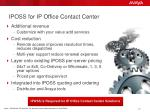 iposs for ip office contact center