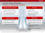 unique avaya attributes helping to increase your margins