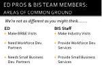 ed pros bis team members areas of common ground