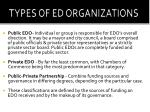 types of ed organizations