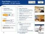 four points by sheraton 1 2 158 hotels 27 391 rooms