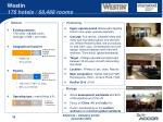 westin 176 hotels 68 488 rooms