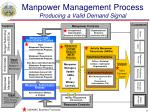 manpower management process producing a valid demand signal