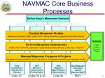navmac core business processes