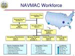 navmac workforce
