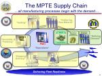 the mpte supply chain all manufacturing processes begin with the demand