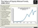 the value of equity mutual funds 1980 2012