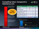 compelling value compared to salesforce com