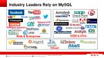 industry leaders rely on mysql