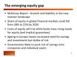 the emerging equity gap