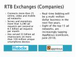rtb exchanges companies