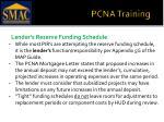 pcna training100