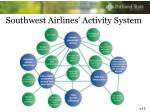 southwest airlines activity system