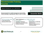 recommended training essential